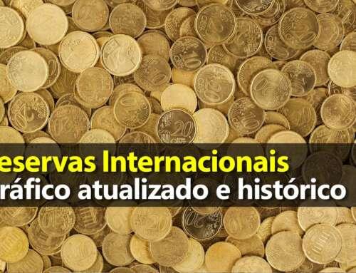 Gráfico Reservas Internacionais do Brasil