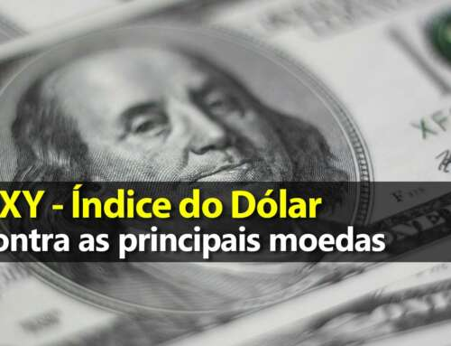 DXY – Índice Dólar contra Cesta de Moedas
