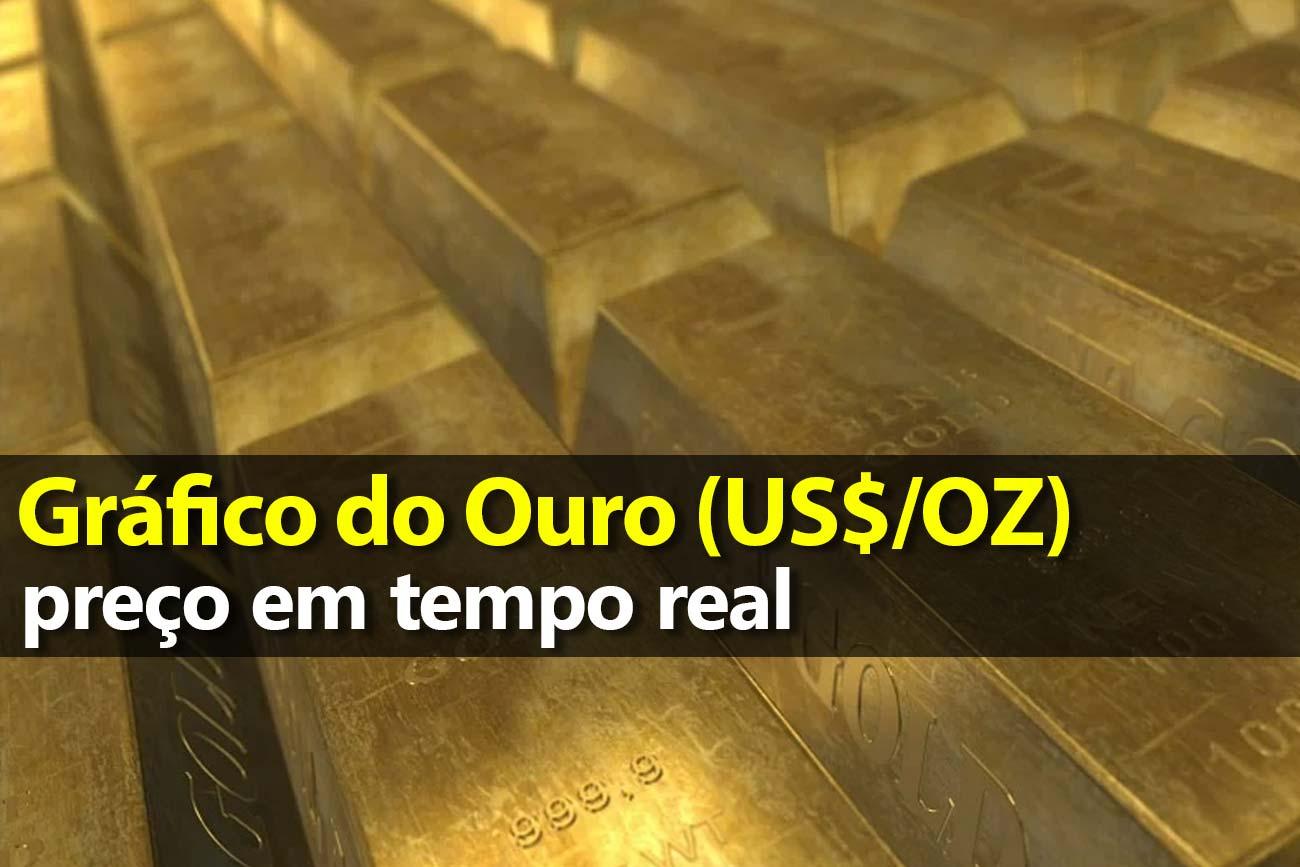 Gold US$/OZ – Gráfico e Cotação