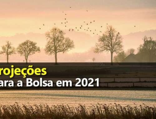 Projeções Bolsa 2021 – Índice Bovespa
