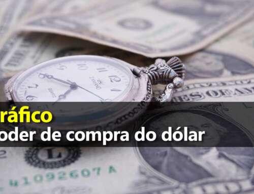 Poder de compra do dólar: gráfico histórico atualizado